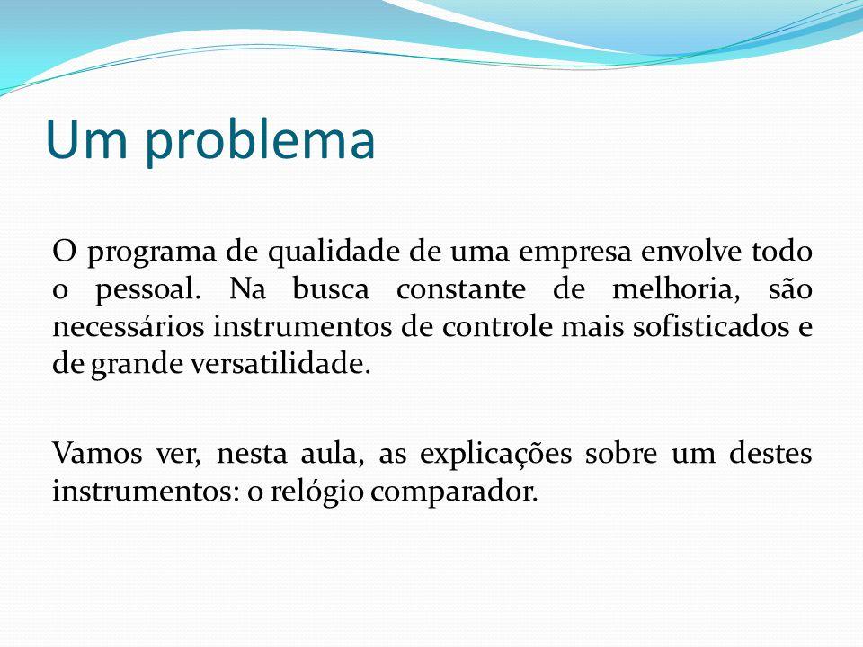 Um problema O programa de qualidade de uma empresa envolve todo o pessoal. Na busca constante de melhoria, são necessários instrumentos de controle ma