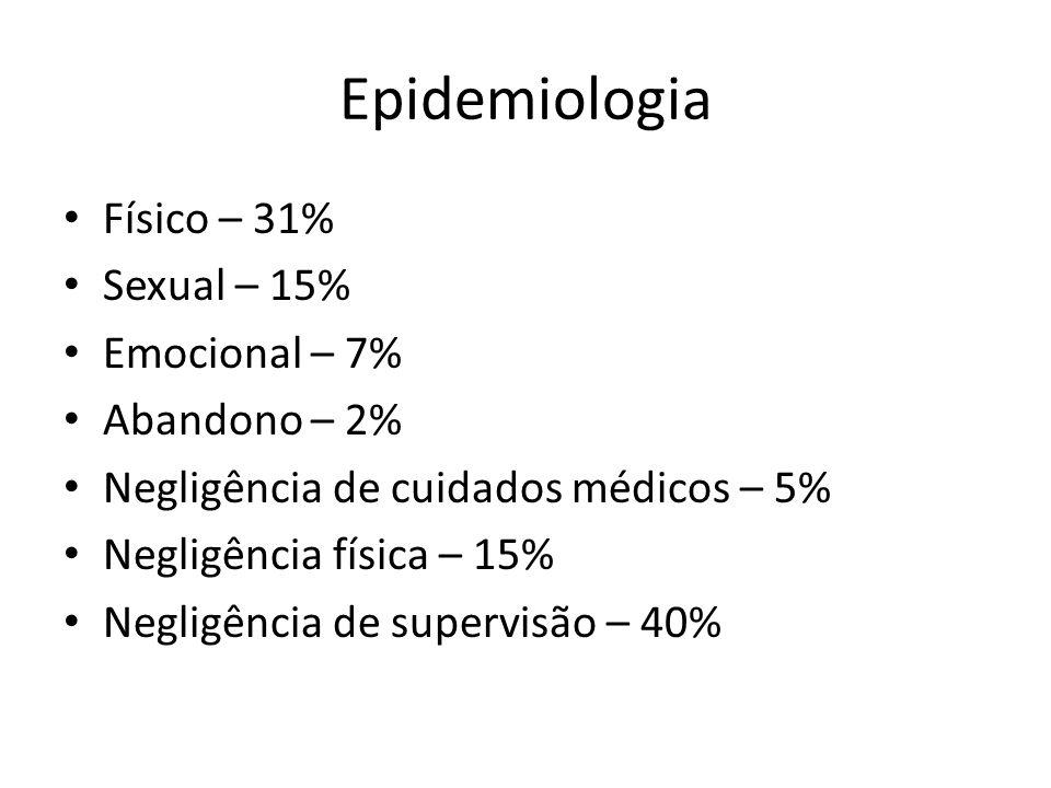 Epidemiologia 1/3 vão ser pais agressivos no futuro 1/3 tem alto risco de ser 1/3 serão pais normais Há envolvimento do ortopedista em 30-50% dos casos – Se não diagnosticado 25% vão sofrer abuso novamente e 5% vão morrer