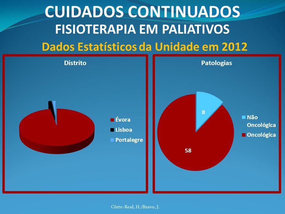 Côrte-Real, H./Bravo, J. CUIDADOS CONTINUADOS FISIOTERAPIA EM PALIATIVOS Dados Estatísticos da Unidade em 2012