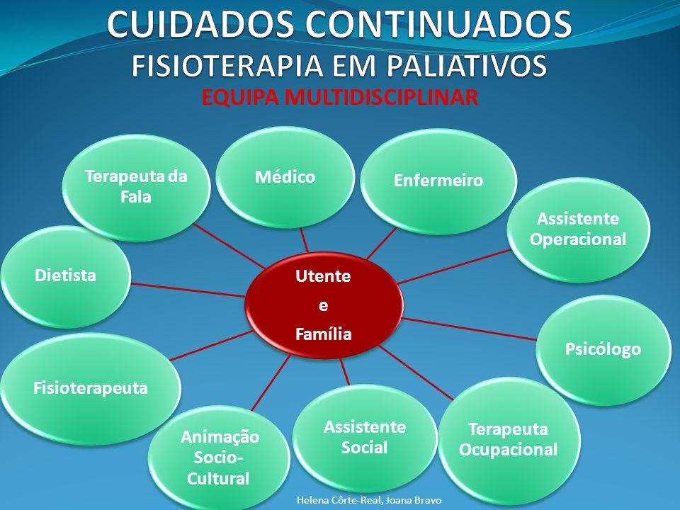 EQUIPA MULTIDISCIPLINAR Helena Côrte-Real, Joana Bravo Utente e Família Médico Enfermeiro Assistente Operacional Psicólogo Terapeuta Ocupacional Assis