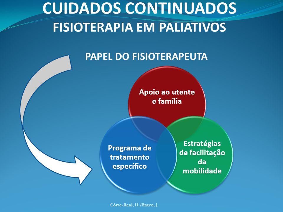 PAPEL DO FISIOTERAPEUTA Côrte-Real, H./Bravo, J.