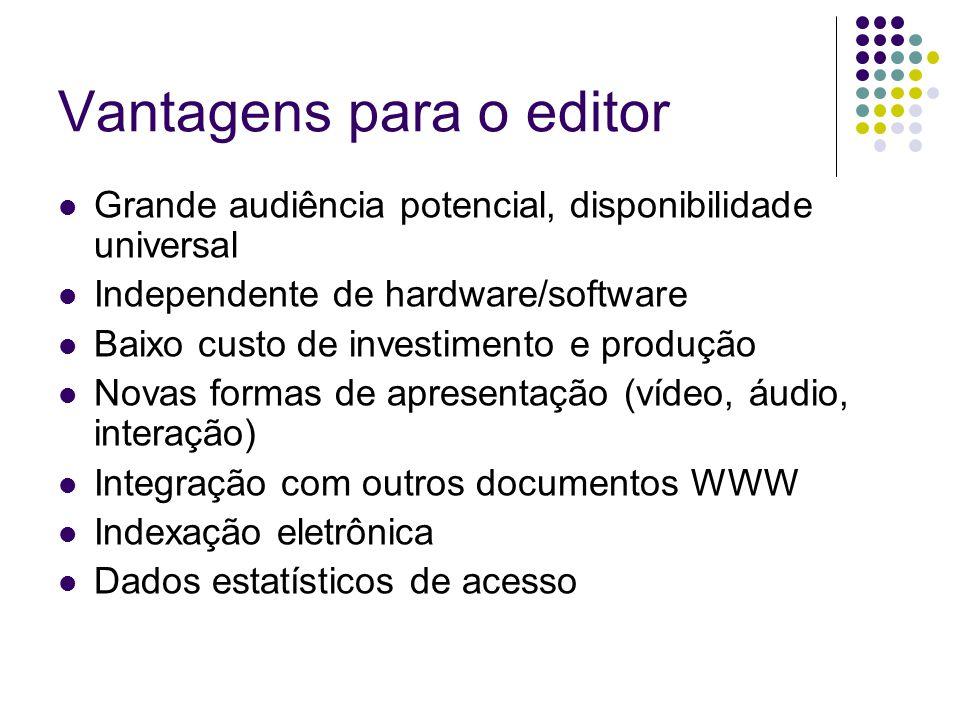 Vantagens para o editor Grande audiência potencial, disponibilidade universal Independente de hardware/software Baixo custo de investimento e produção