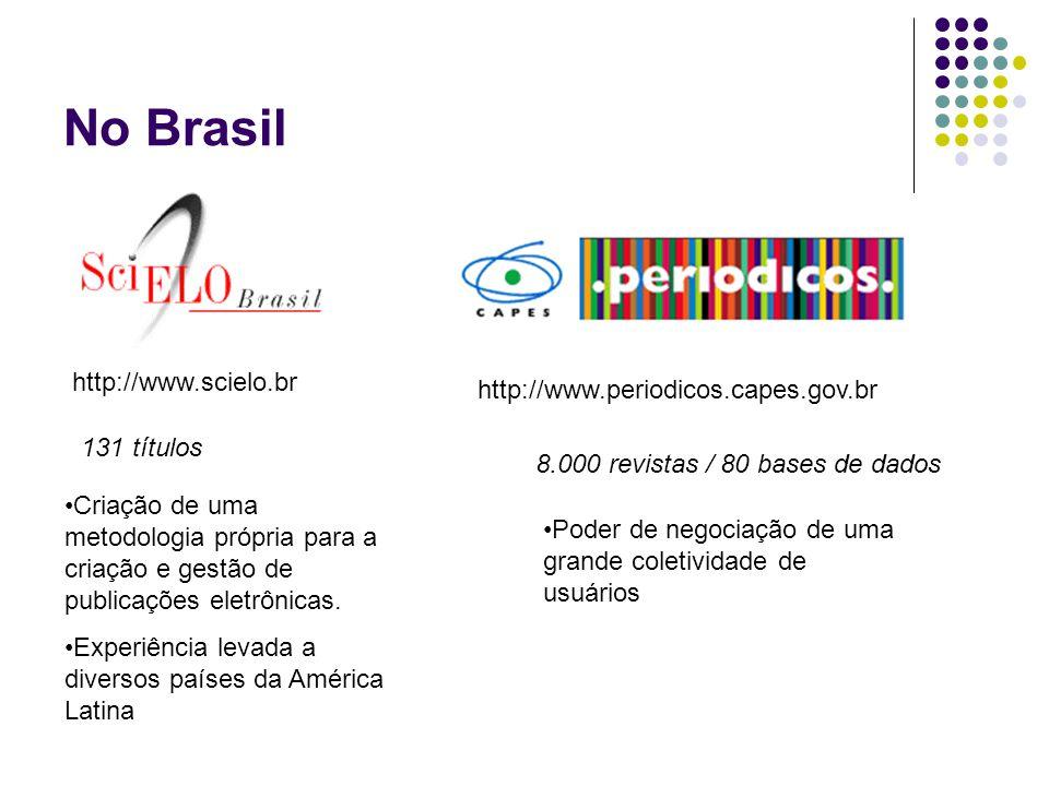 No Brasil http://www.scielo.br http://www.periodicos.capes.gov.br 131 títulos 8.000 revistas / 80 bases de dados Criação de uma metodologia própria pa