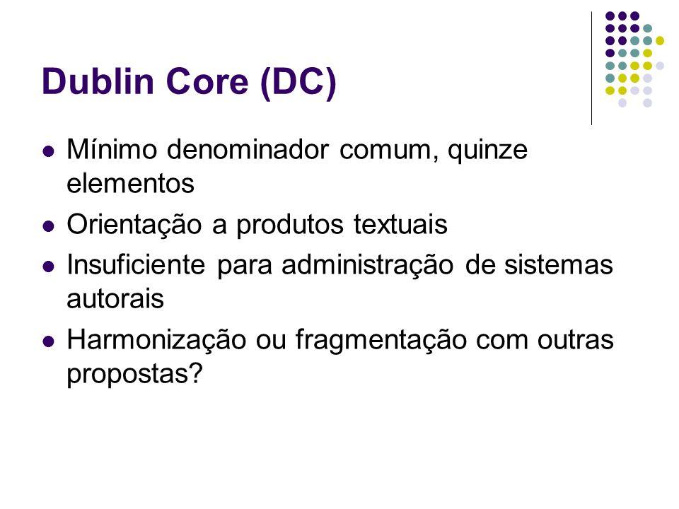 Dublin Core (DC) Mínimo denominador comum, quinze elementos Orientação a produtos textuais Insuficiente para administração de sistemas autorais Harmonização ou fragmentação com outras propostas?