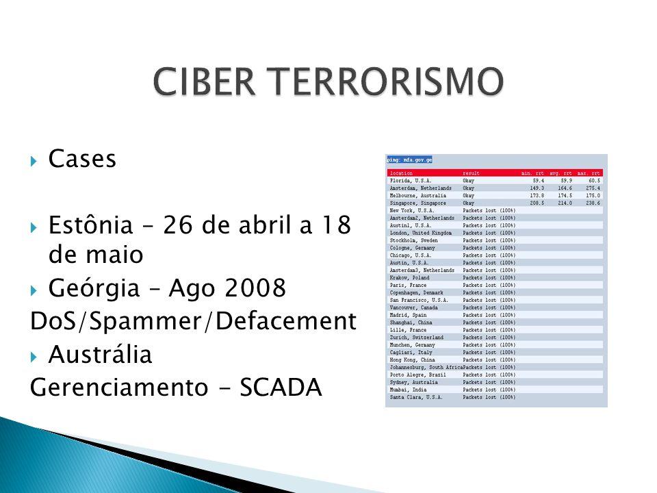 Cases Estônia – 26 de abril a 18 de maio Geórgia – Ago 2008 DoS/Spammer/Defacement Austrália Gerenciamento - SCADA