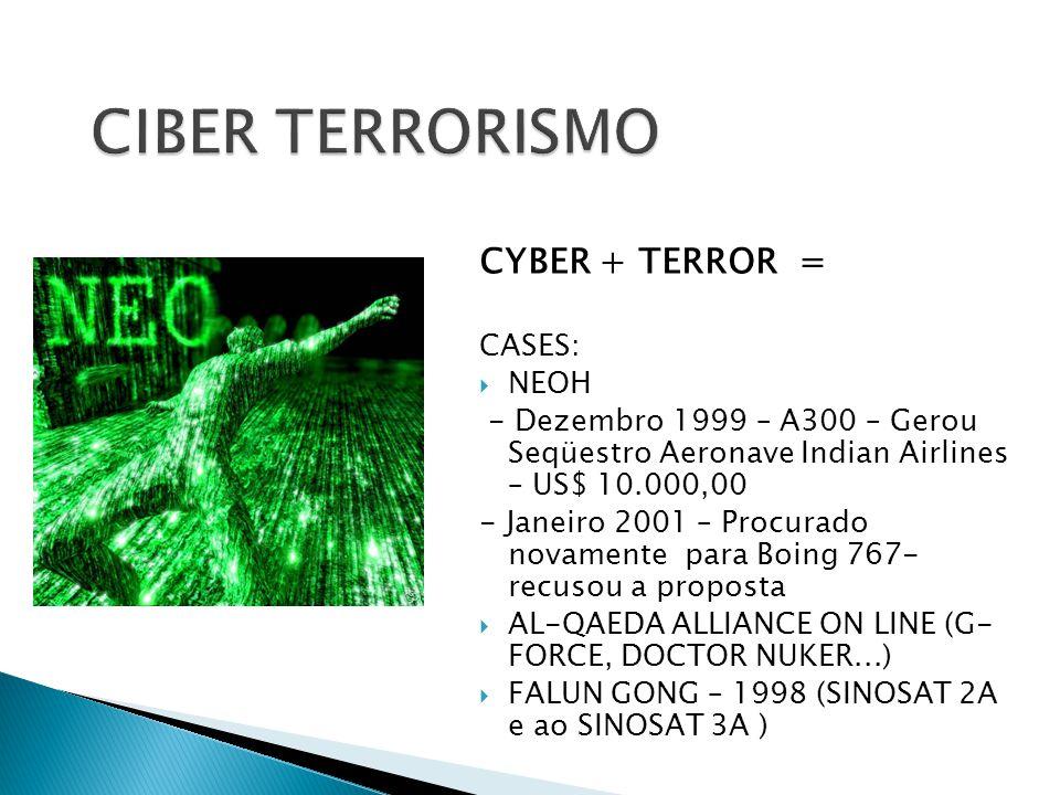 CYBER + TERROR = CASES: NEOH - Dezembro 1999 – A300 – Gerou Seqüestro Aeronave Indian Airlines – US$ 10.000,00 - Janeiro 2001 – Procurado novamente pa