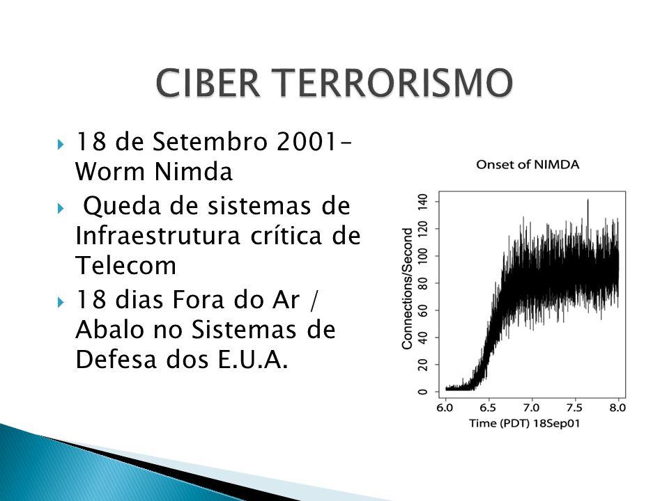 18 de Setembro 2001– Worm Nimda Queda de sistemas de Infraestrutura crítica de Telecom 18 dias Fora do Ar / Abalo no Sistemas de Defesa dos E.U.A.