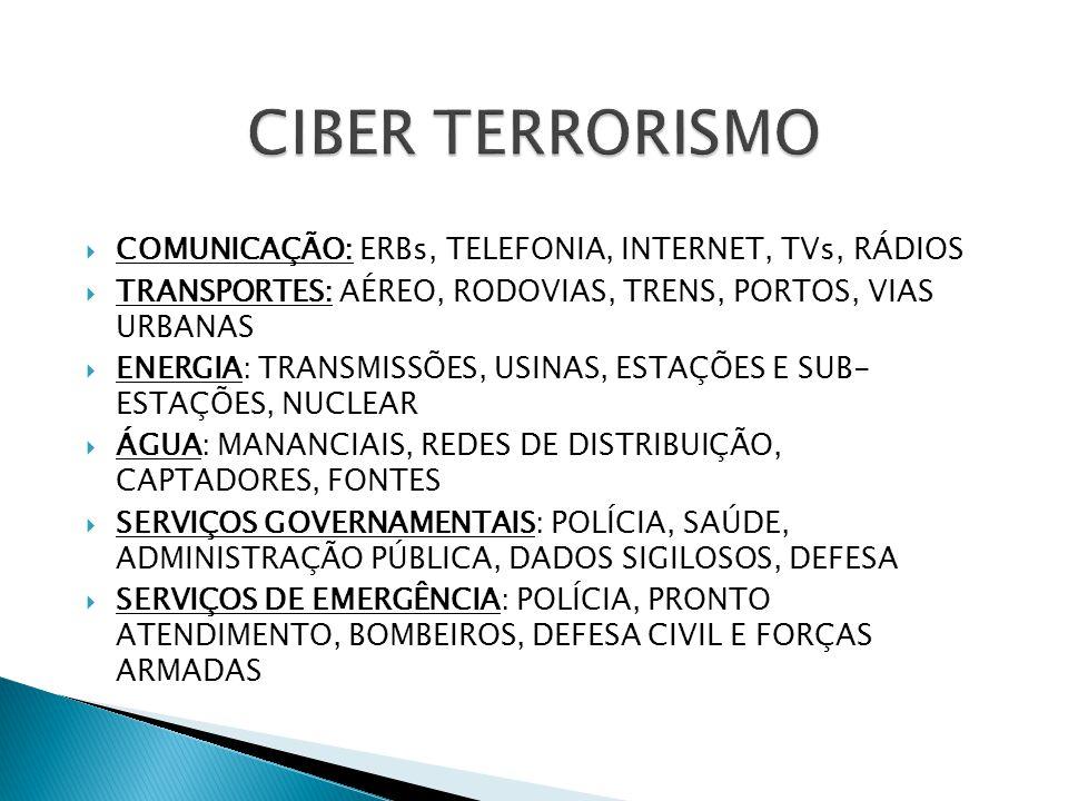 COMUNICAÇÃO: ERBs, TELEFONIA, INTERNET, TVs, RÁDIOS TRANSPORTES: AÉREO, RODOVIAS, TRENS, PORTOS, VIAS URBANAS ENERGIA: TRANSMISSÕES, USINAS, ESTAÇÕES