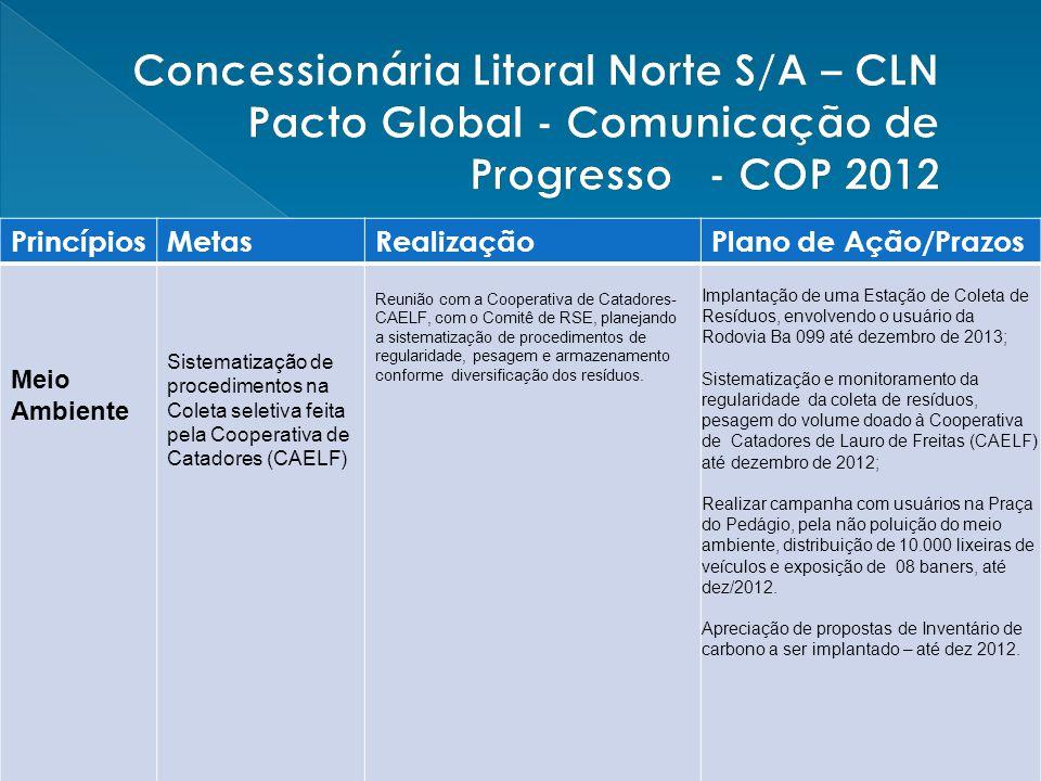 PrincípiosMetasRealizaçãoPlano de Ação/Prazos Meio Ambiente Sistematização de procedimentos na Coleta seletiva feita pela Cooperativa de Catadores (CA