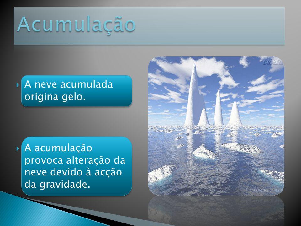 A neve acumulada origina gelo. A acumulação provoca alteração da neve devido à acção da gravidade.