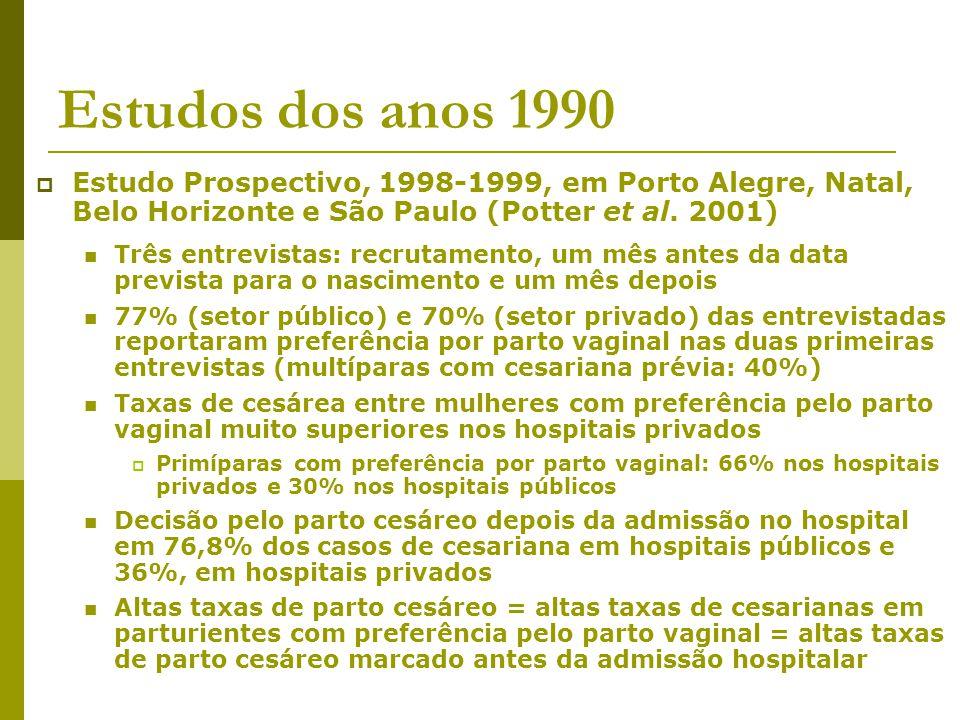 Estudos dos anos 1990 Estudo Prospectivo, 1998-1999, em Porto Alegre, Natal, Belo Horizonte e São Paulo (Potter et al. 2001) Três entrevistas: recruta