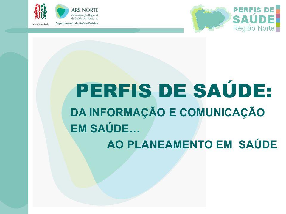 PERFIS DE SAÚDE: DA INFORMAÇÃO E COMUNICAÇÃO EM SAÚDE… AO PLANEAMENTO EM SAÚDE