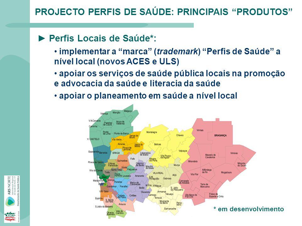PROJECTO PERFIS DE SAÚDE: PRINCIPAIS PRODUTOS Perfis Locais de Saúde*: implementar a marca (trademark) Perfis de Saúde a nível local (novos ACES e ULS