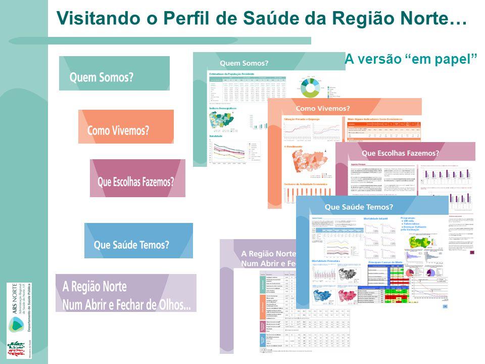 Visitando o Perfil de Saúde da Região Norte… A versão em papel