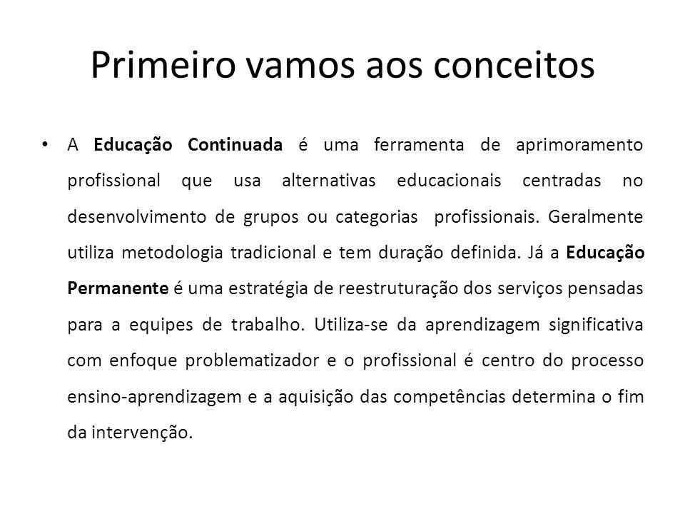 Primeiro vamos aos conceitos A Educação Continuada é uma ferramenta de aprimoramento profissional que usa alternativas educacionais centradas no desenvolvimento de grupos ou categorias profissionais.