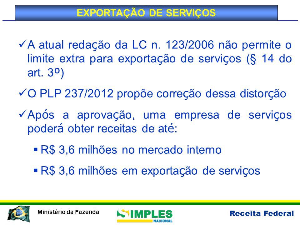 Receita Federal Ministério da Fazenda Total de Optantes – Outubro/2013