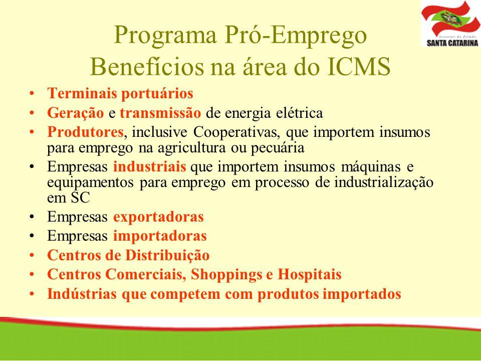 Programa Pró-Emprego Benefícios na área do ICMS Terminais portuários Geração e transmissão de energia elétrica Produtores, inclusive Cooperativas, que