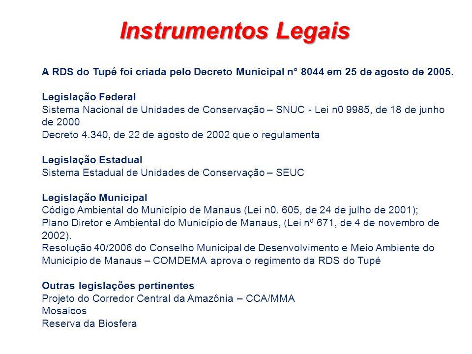 Secretaria Municipal do Meio Ambiente -SEMMA Coord.
