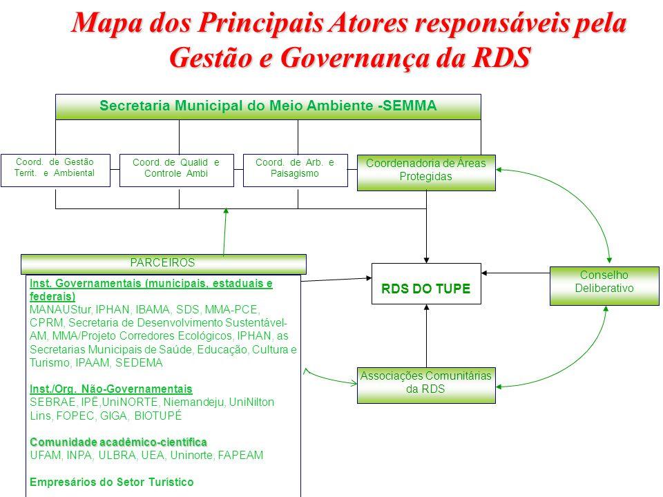 Secretaria Municipal do Meio Ambiente -SEMMA Coord. de Gestão Territ. e Ambiental Coord. de Qualid e Controle Ambi Coord. de Arb. e Paisagismo Coorden