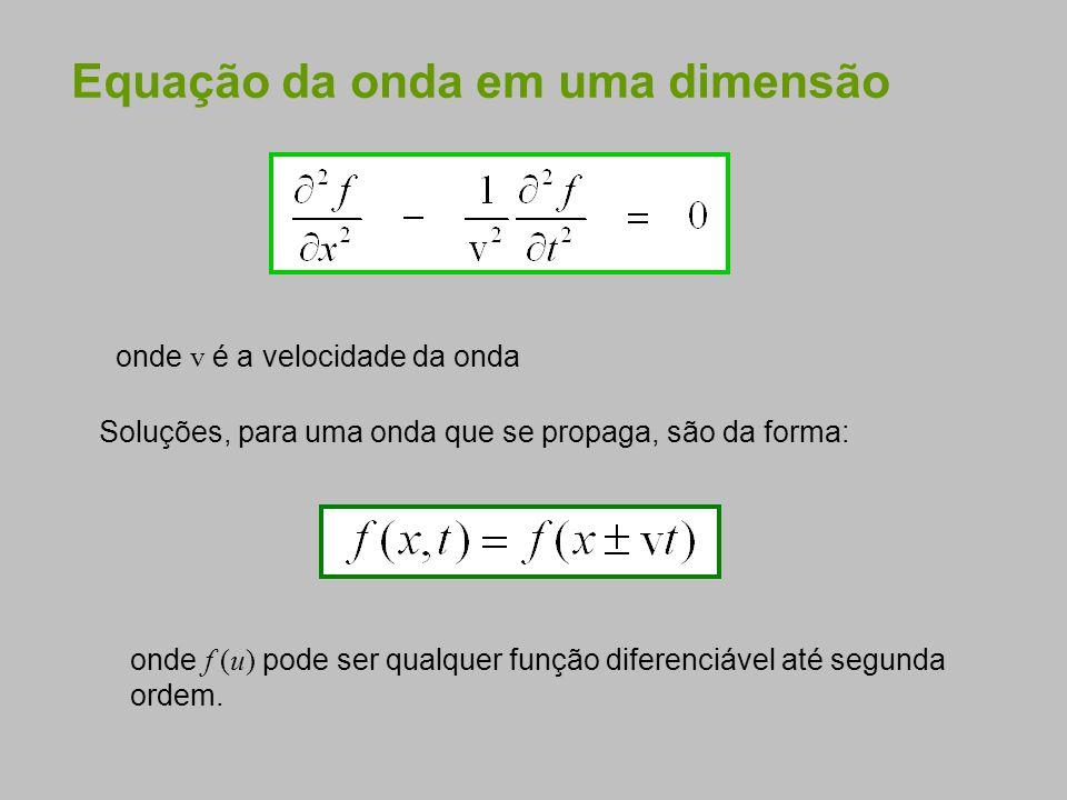 Equação da onda eletromagnética 1-D Solução de termos de ondas harmônicas: ou onde: onde E é o campo elétrico.