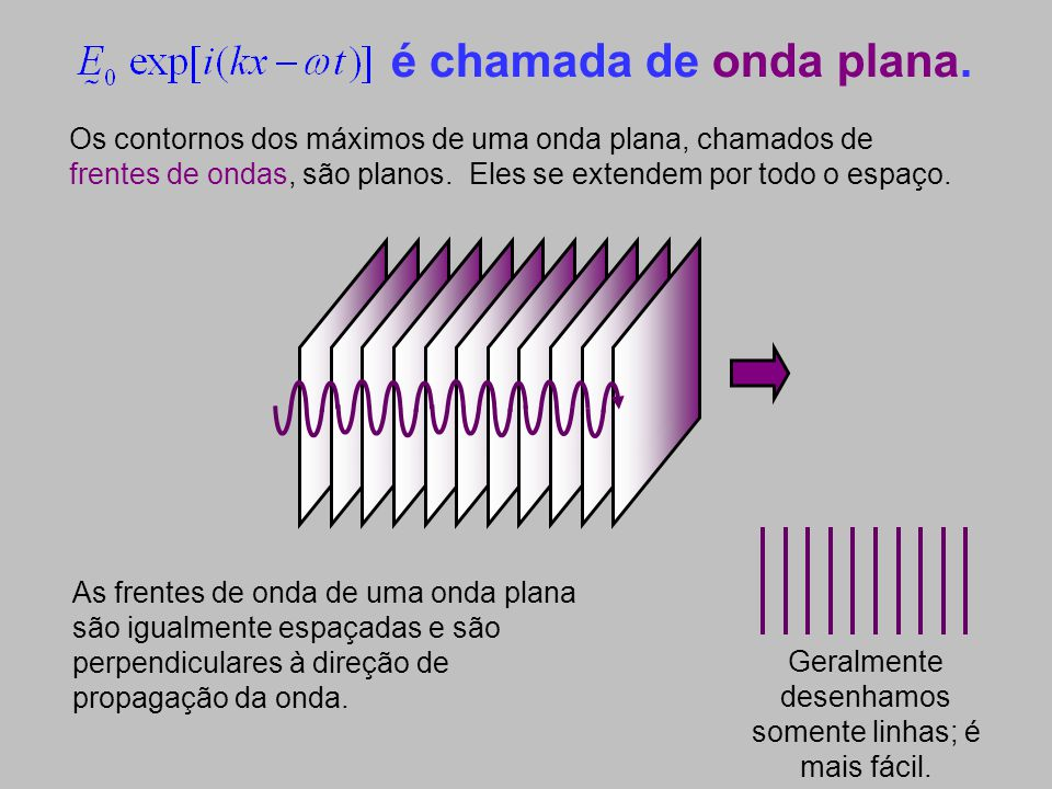 é chamada de onda plana. As frentes de onda de uma onda plana são igualmente espaçadas e são perpendiculares à direção de propagação da onda. Os conto