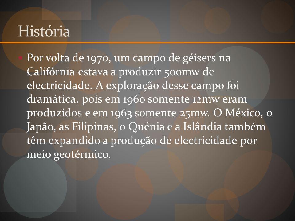 História Por volta de 1970, um campo de géisers na Califórnia estava a produzir 500mw de electricidade. A exploração desse campo foi dramática, pois e