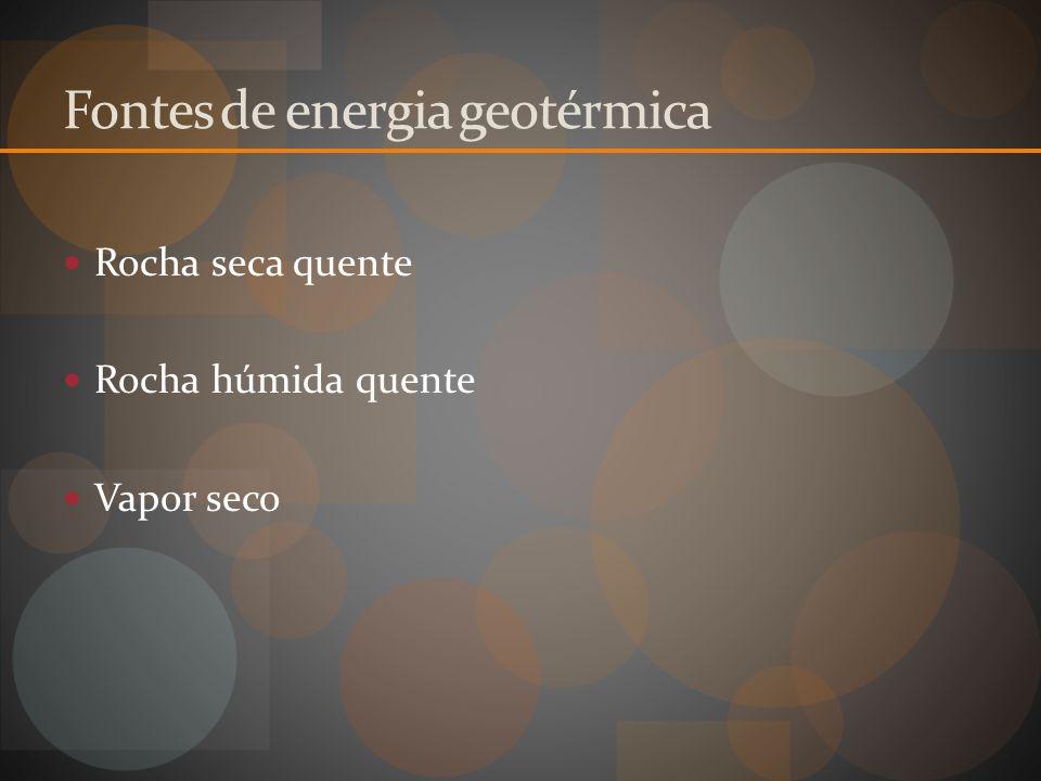 Fontes de energia geotérmica Rocha seca quente Rocha húmida quente Vapor seco