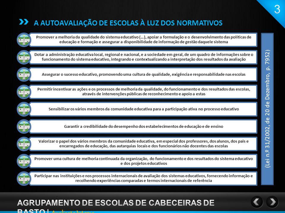 A AUTOAVALIAÇÃO DE ESCOLAS À LUZ DOS NORMATIVOS A autoavaliação tem carácter obrigatório e deverá assentar nos seguintes domínios: Projeto Educativo Clima e Ambiente Educativos Organização e Gestão Sucesso Escolar Participação da comunidade educativa (Lei n.º 31/2002, de 20 de Dezembro