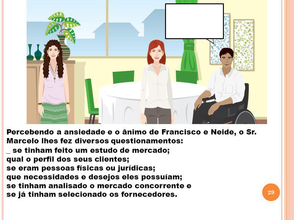 Percebendo a ansiedade e o ânimo de Francisco e Neide, o Sr. Marcelo lhes fez diversos questionamentos: _ se tinham feito um estudo de mercado; qual o