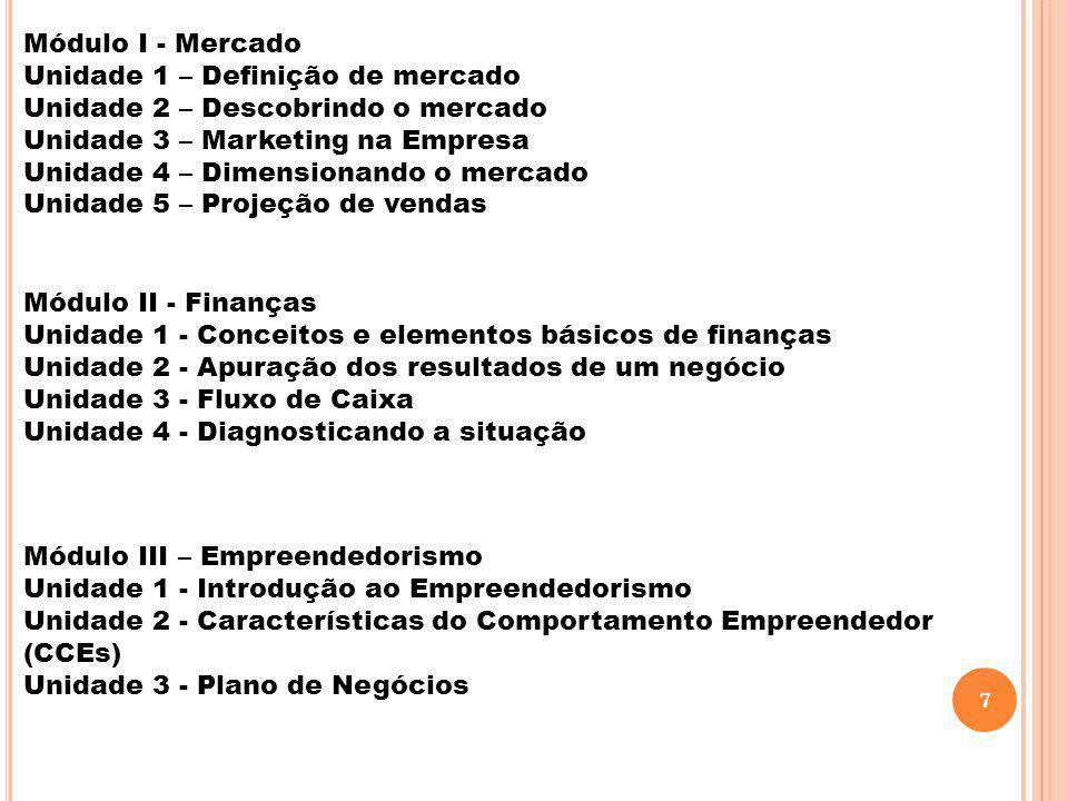 Módulo I - Mercado Unidade 1 – Definição de mercado Unidade 2 – Descobrindo o mercado Unidade 3 – Marketing na Empresa Unidade 4 – Dimensionando o mer