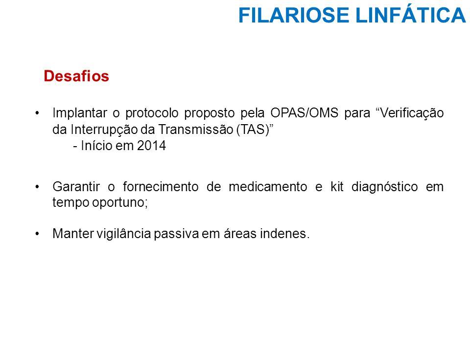 Implantar o protocolo proposto pela OPAS/OMS para Verificação da Interrupção da Transmissão (TAS) - Início em 2014 Garantir o fornecimento de medicame