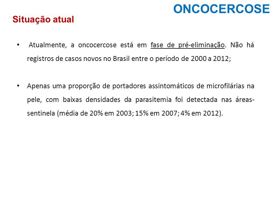 ONCOCERCOSE Atualmente, a oncocercose está em fase de pré-eliminação. Não há registros de casos novos no Brasil entre o período de 2000 a 2012; Apenas