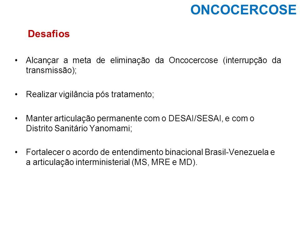 ONCOCERCOSE Alcançar a meta de eliminação da Oncocercose (interrupção da transmissão); Realizar vigilância pós tratamento; Manter articulação permanen