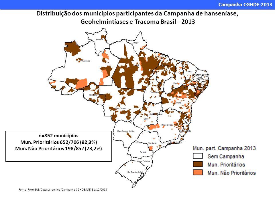 n=852 municípios Mun. Prioritários 652/706 (92,3%) Mun. Não Prioritários 198/852 (23,2%) Distribuição dos municípios participantes da Campanha de hans