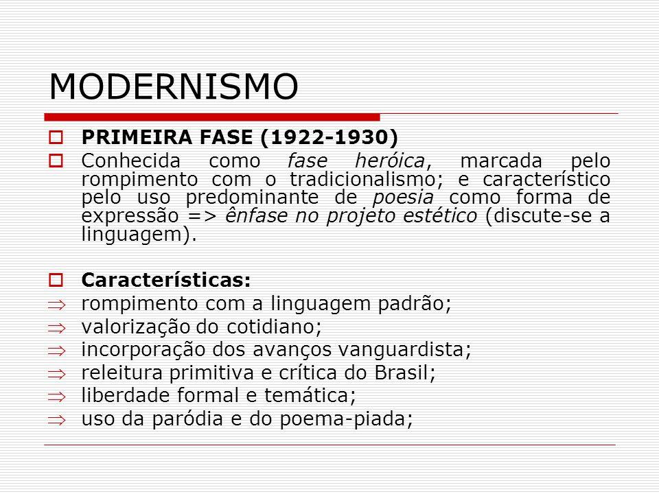 MODERNISMO PRIMEIRA FASE (1922-1930) Conhecida como fase heróica, marcada pelo rompimento com o tradicionalismo; e característico pelo uso predominant