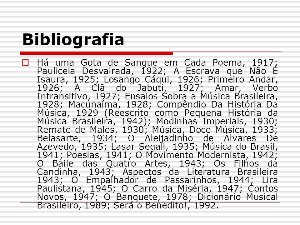Bibliografia Há uma Gota de Sangue em Cada Poema, 1917; Pauliceia Desvairada, 1922; A Escrava que Não É Isaura, 1925; Losango Cáqui, 1926; Primeiro An