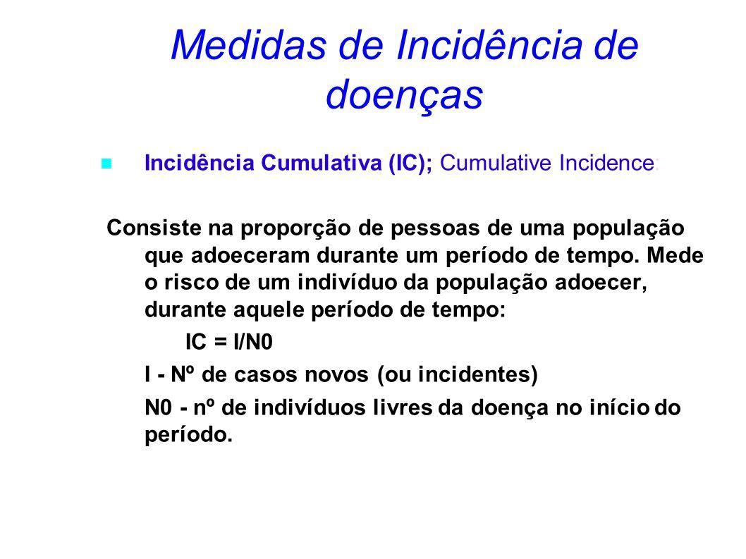 Medidas de Incidência de doenças Incidência Cumulativa (IC); Cumulative Incidence: Consiste na proporção de pessoas de uma população que adoeceram dur