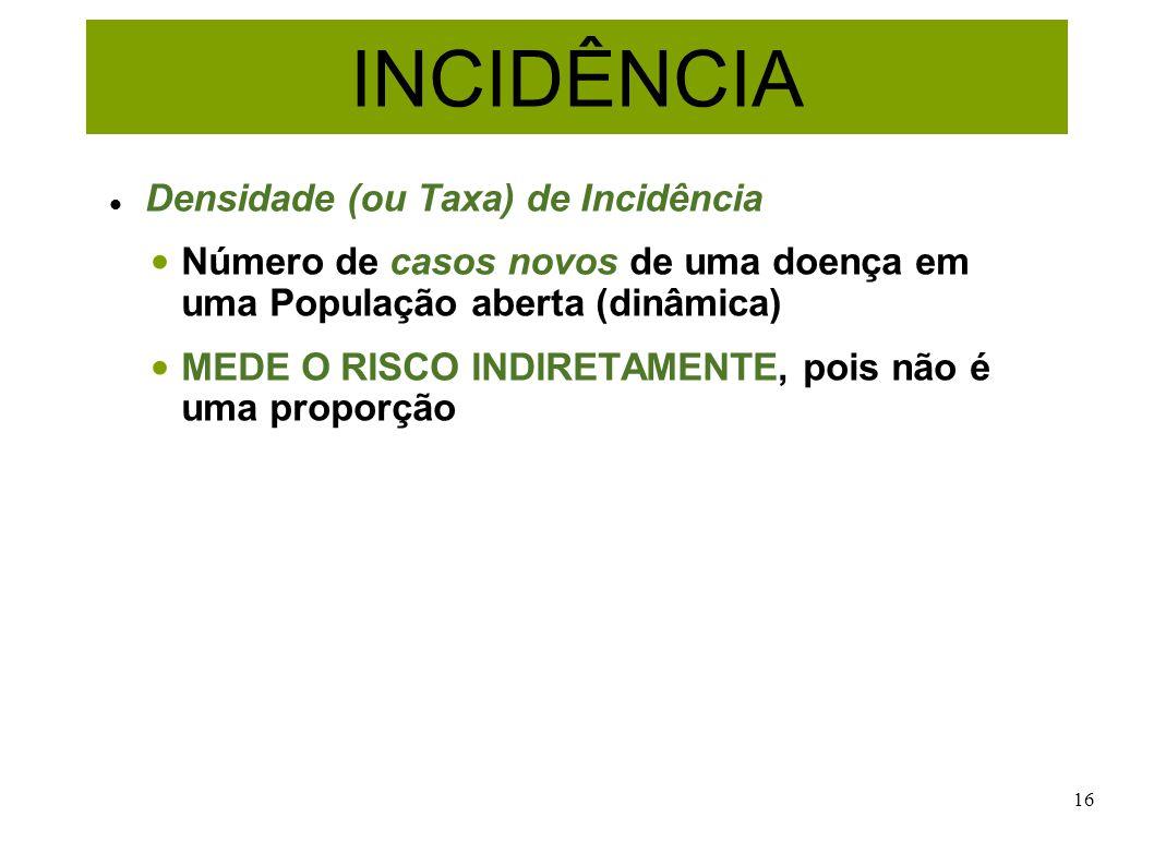 16 INCIDÊNCIA Densidade (ou Taxa) de Incidência Número de casos novos de uma doença em uma População aberta (dinâmica) MEDE O RISCO INDIRETAMENTE, poi