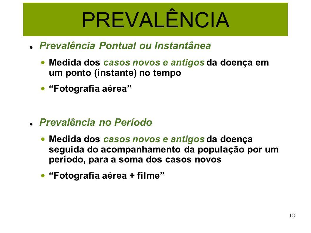18 PREVALÊNCIA Prevalência Pontual ou Instantânea Medida dos casos novos e antigos da doença em um ponto (instante) no tempo Fotografia aérea Prevalên