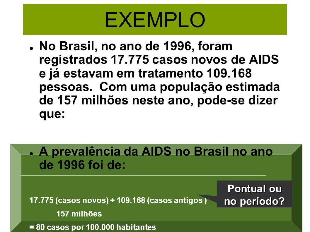 19 EXEMPLO No Brasil, no ano de 1996, foram registrados 17.775 casos novos de AIDS e já estavam em tratamento 109.168 pessoas. Com uma população estim