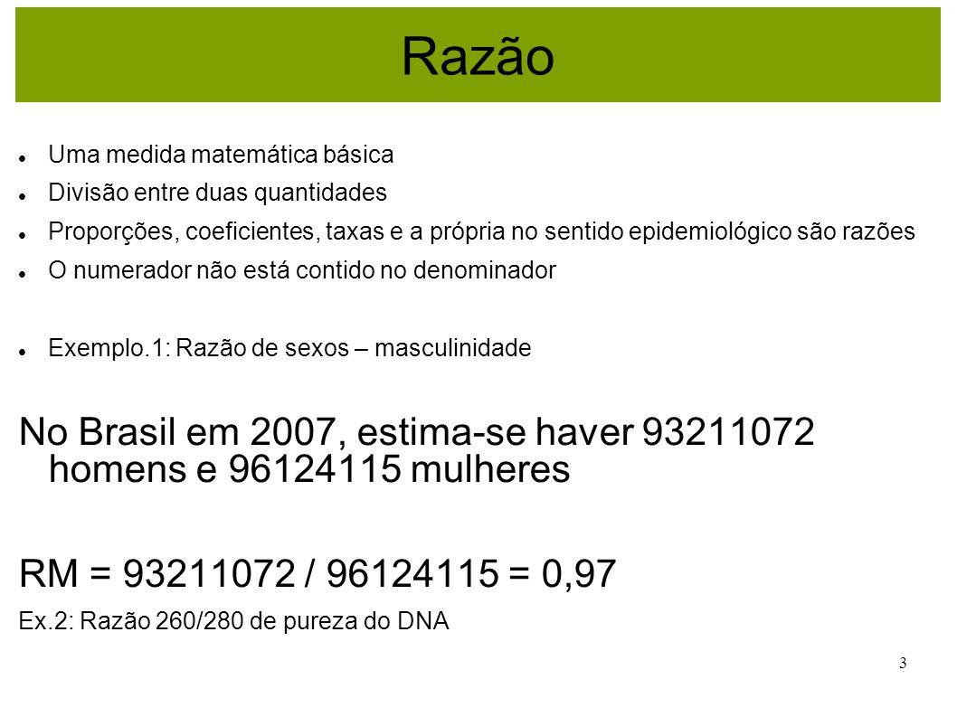 14 INCIDÊNCIA Incidência Acumulada Número de casos novos de uma doença em uma população fechada (estática) MEDE O RISCO DIRETAMENTE, pois é uma proporção