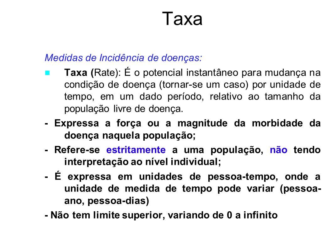 Taxa Medidas de Incidência de doenças: Taxa (Rate): É o potencial instantâneo para mudança na condição de doença (tornar-se um caso) por unidade de te