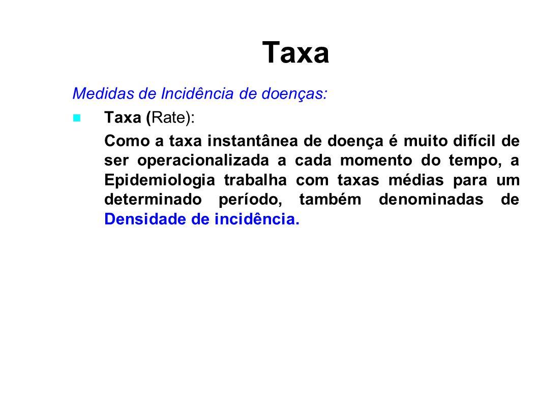 Taxa Medidas de Incidência de doenças: Taxa (Rate): Como a taxa instantânea de doença é muito difícil de ser operacionalizada a cada momento do tempo,