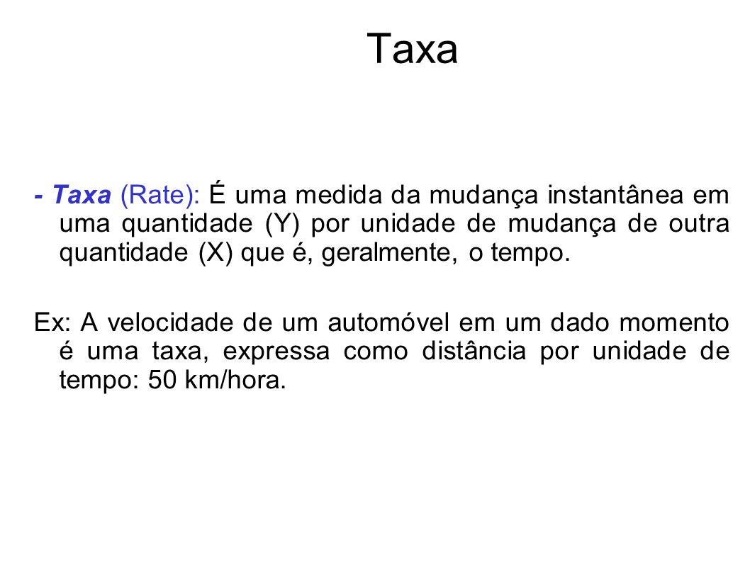Taxa - Taxa (Rate): É uma medida da mudança instantânea em uma quantidade (Y) por unidade de mudança de outra quantidade (X) que é, geralmente, o temp