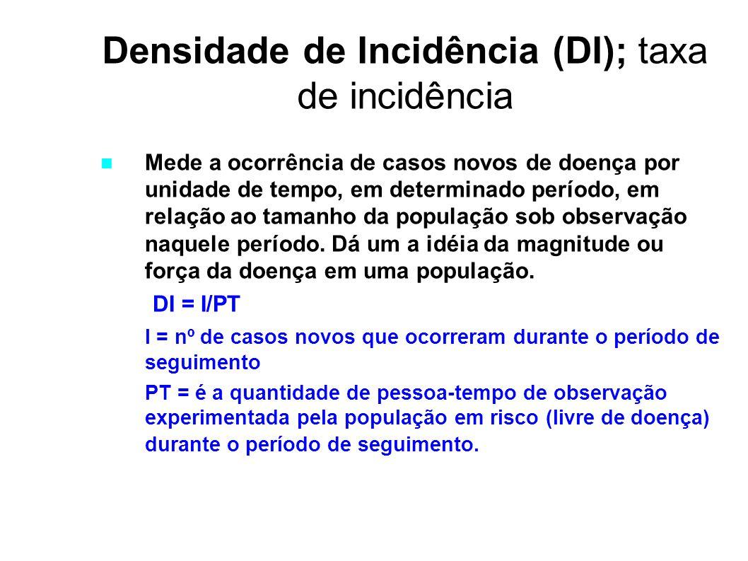 Densidade de Incidência (DI); taxa de incidência Mede a ocorrência de casos novos de doença por unidade de tempo, em determinado período, em relação a