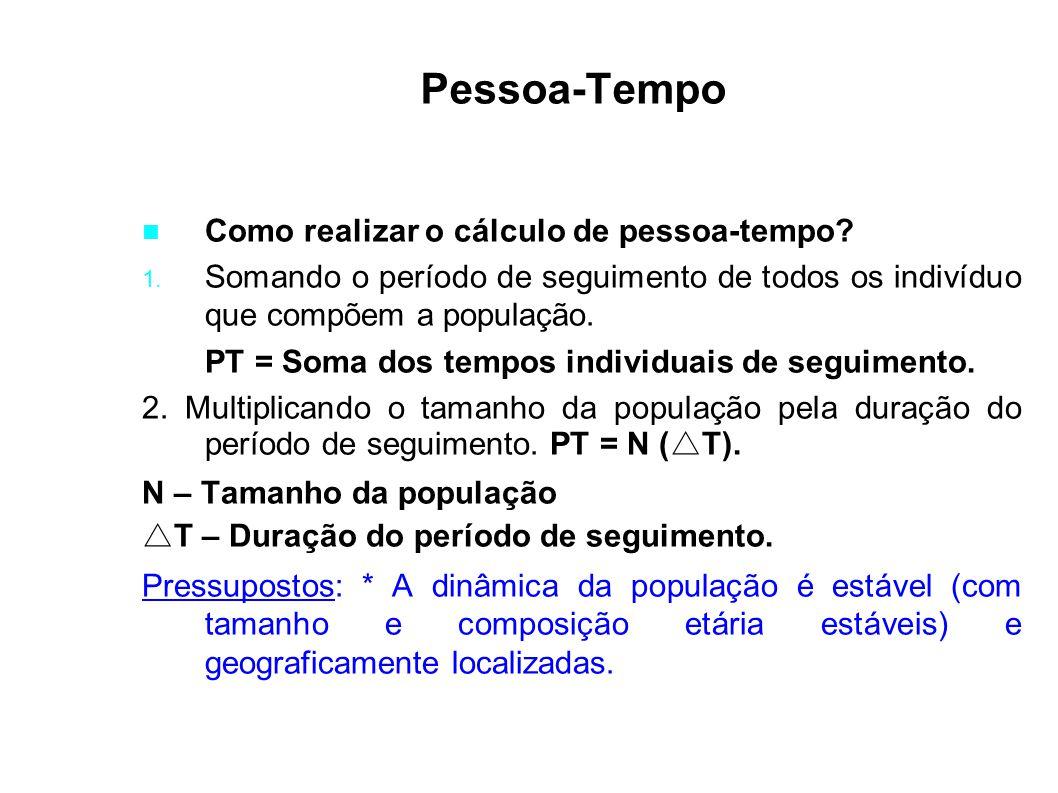 Pessoa-Tempo Como realizar o cálculo de pessoa-tempo? 1. Somando o período de seguimento de todos os indivíduo que compõem a população. PT = Soma dos