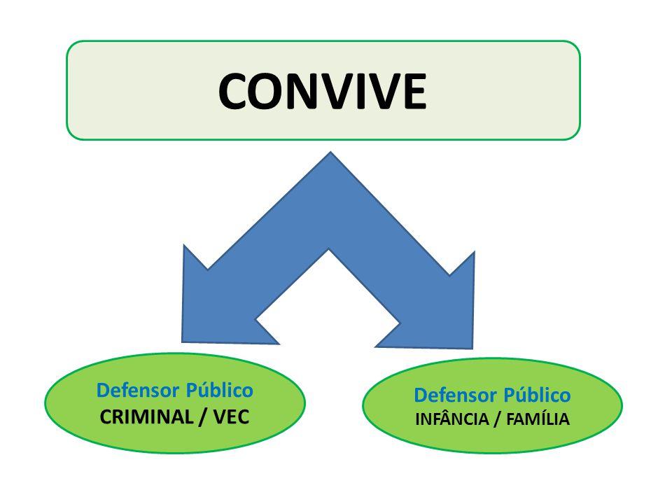 CONVIVE Defensor Público CRIMINAL / VEC Defensor Público INFÂNCIA / FAMÍLIA
