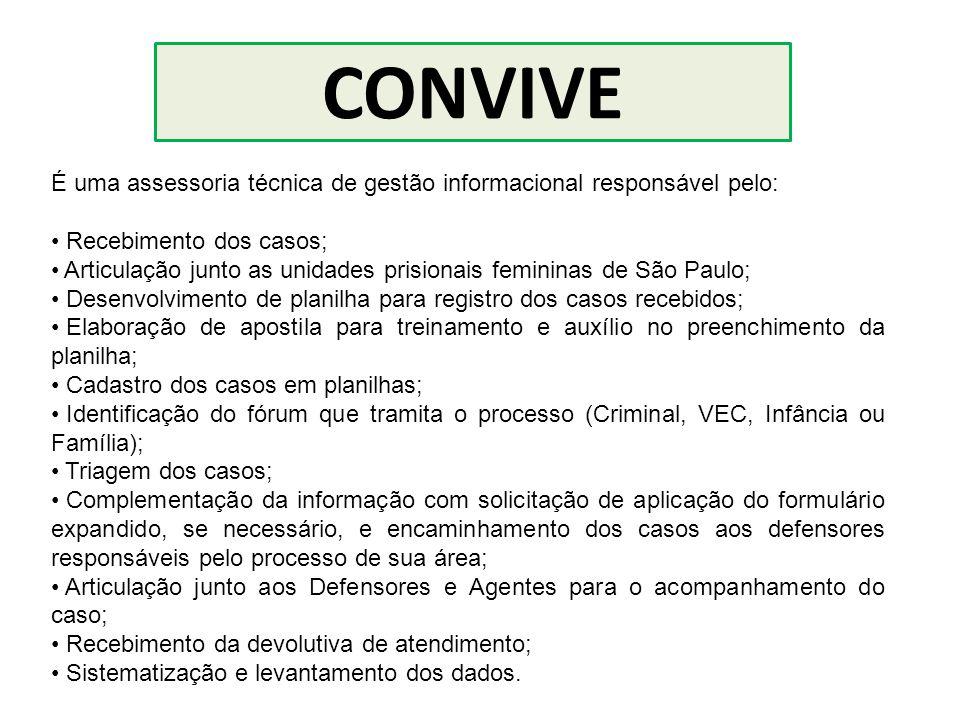 CONVIVE É uma assessoria técnica de gestão informacional responsável pelo: Recebimento dos casos; Articulação junto as unidades prisionais femininas d