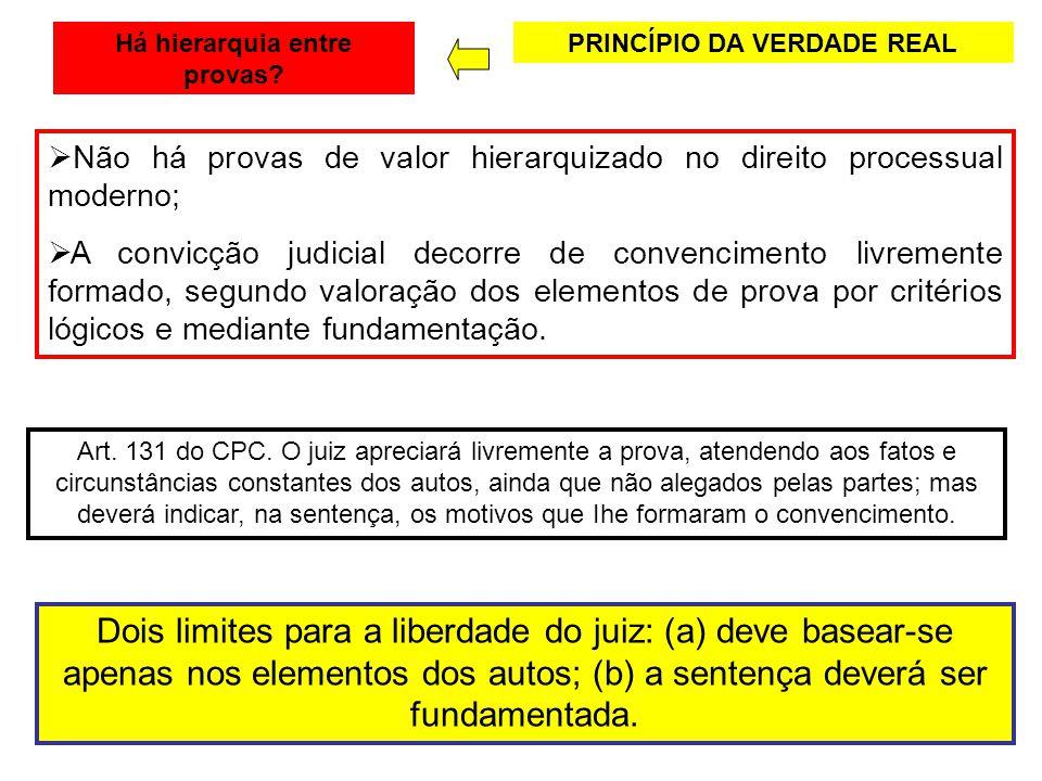 PRINCÍPIO DA VERDADE REAL Não há provas de valor hierarquizado no direito processual moderno; A convicção judicial decorre de convencimento livremente