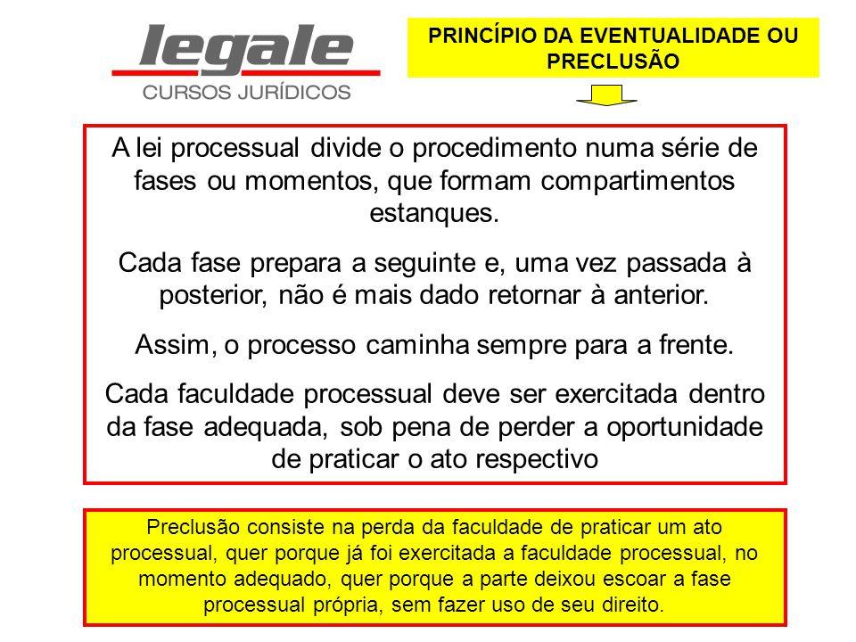 PRINCÍPIO DA EVENTUALIDADE OU PRECLUSÃO A lei processual divide o procedimento numa série de fases ou momentos, que formam compartimentos estanques. C